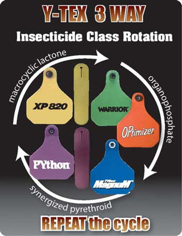 CCK sells Y-Tex insecticide tags rotate for effective use