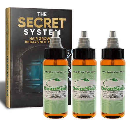 Secret + FREE BONUS: Buy 2 Bottles and Get the 3rd Bottle ABSOLUTELY FREE