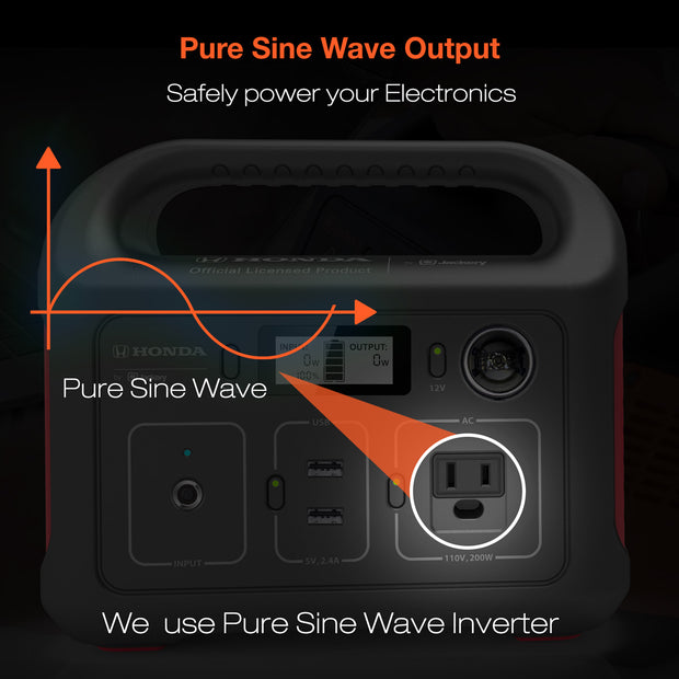 Honda Pure Sine Wave