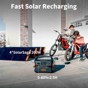 JACKERY 2000 can be recharged with 2.5 hours by connecting with 4 SolarSaga 200W