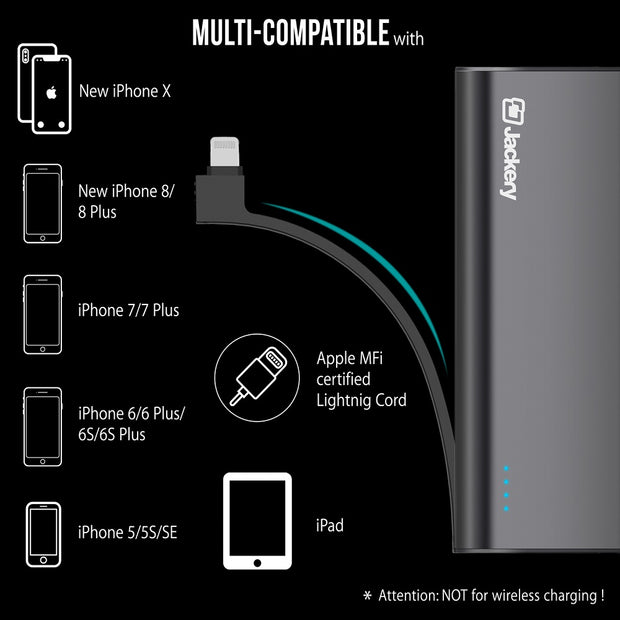 Bolt 6000 MAH Portable Charger - New