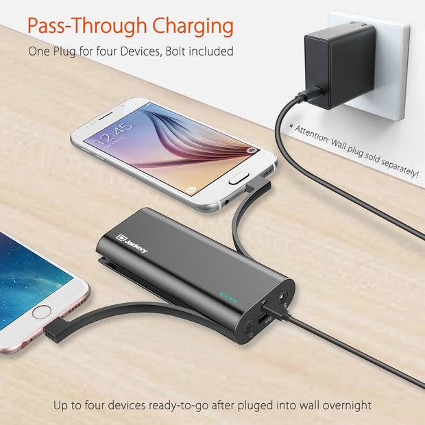 47E3 Charger 5V 2.1A 2 USB Adapter for iPhone Wall Charger Mobile Phone