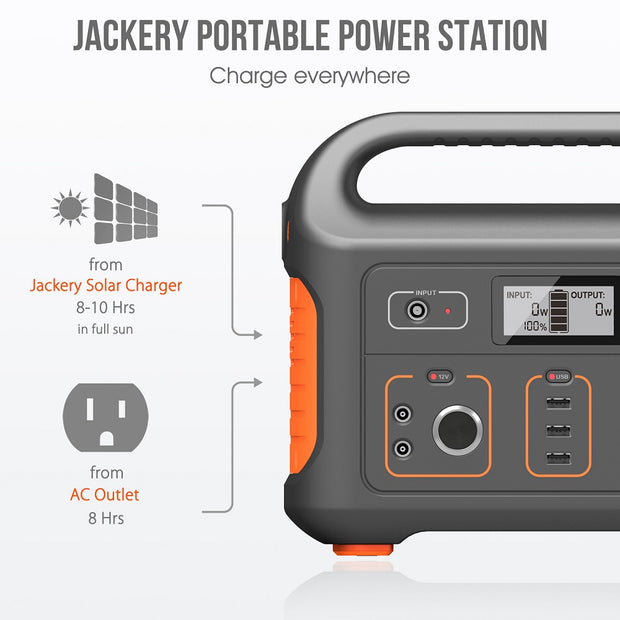 Explorer 440 Portable Power Station - New