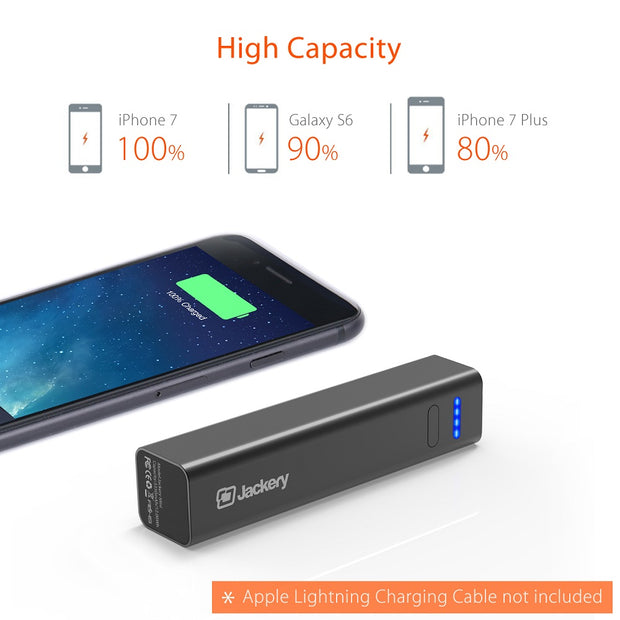 Jackery Mini Portable Charger - New