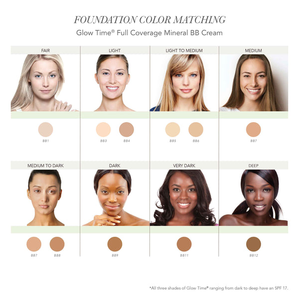 glow time jane iredale nuancier couleurs
