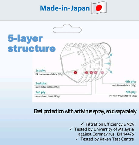 KristalBond Japan Patented 5 Layer Mask 99.9% Protection Combat Covid
