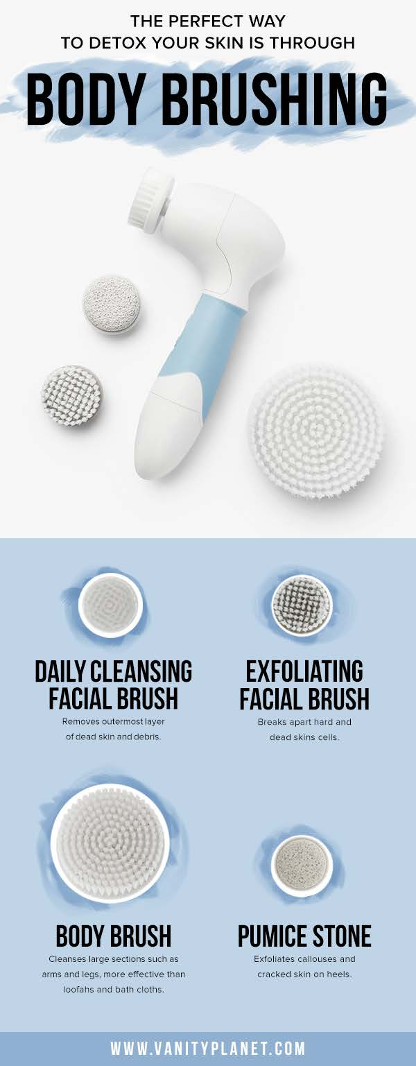 The perfect way to detox your skin is through body brushing