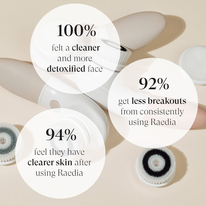 Raedia + Free Bunny Ears | Facial Cleansing Brush