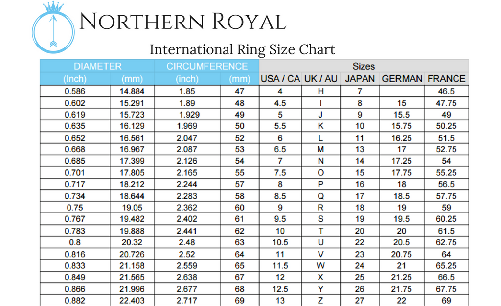 The official International Ring Size Chart & how to measure your finger