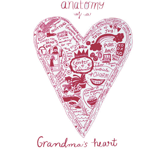 Moon and Sparrow Anatomy of a Grandmothers's Heart Print | kids at home