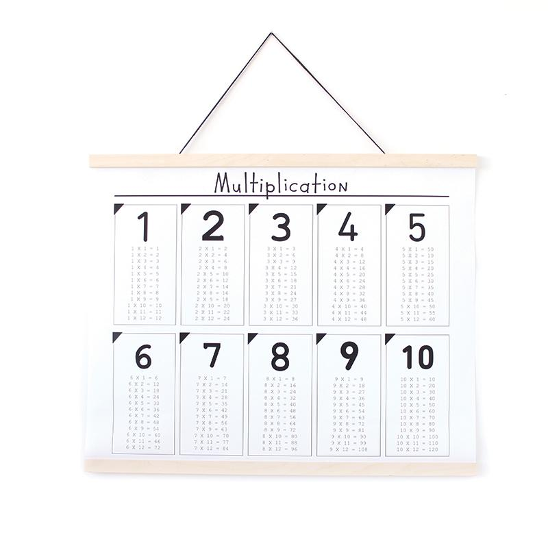 Gautier Studio Canvas Wall Hanging - Multiplication | kids at home