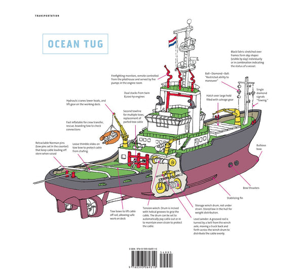 Tugboats Illustrated