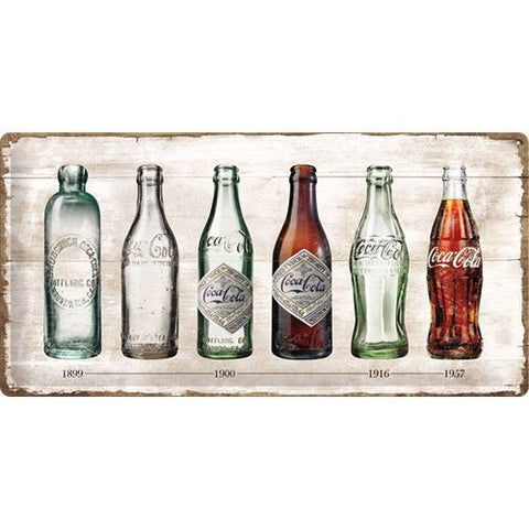 NA Tin Sign 25x50 - Coca-Cola Timeline