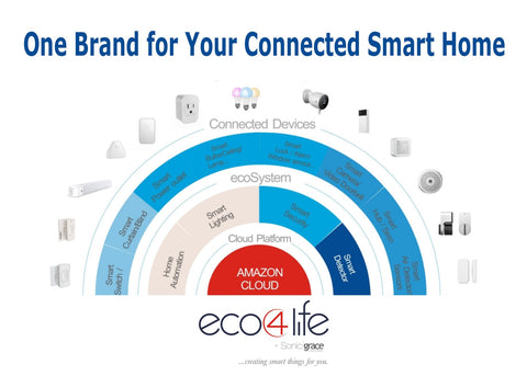 Eco4life-one-brand-for-your-connected-smart-home