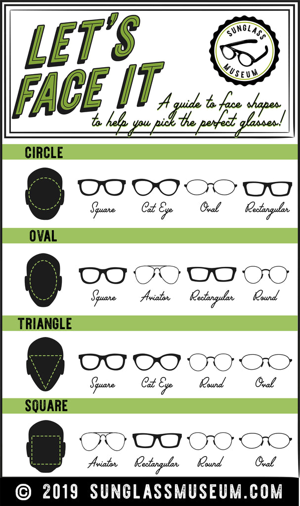 face shape sunglass guide illustration