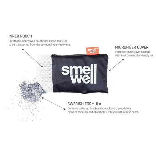 SmellWell shoe freshener and deodoriser-The Trails Shop