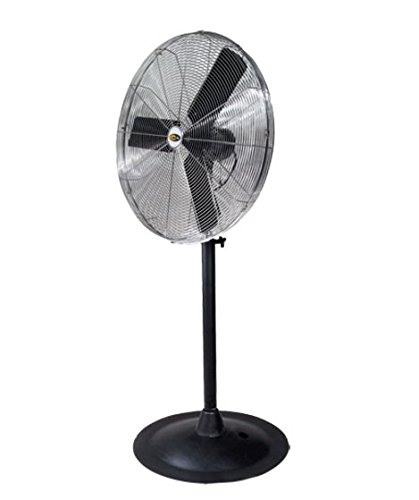 laboratories-pedestal-air-circulator-fans.jpg