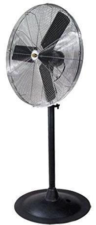 bakeries-pedestal-air-circulator-fans.jpg
