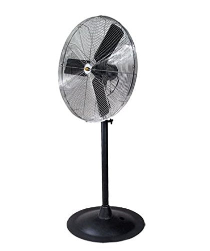 commercial-kitchens-and-bakeries-pedestal-air-circulator-fans.jpg