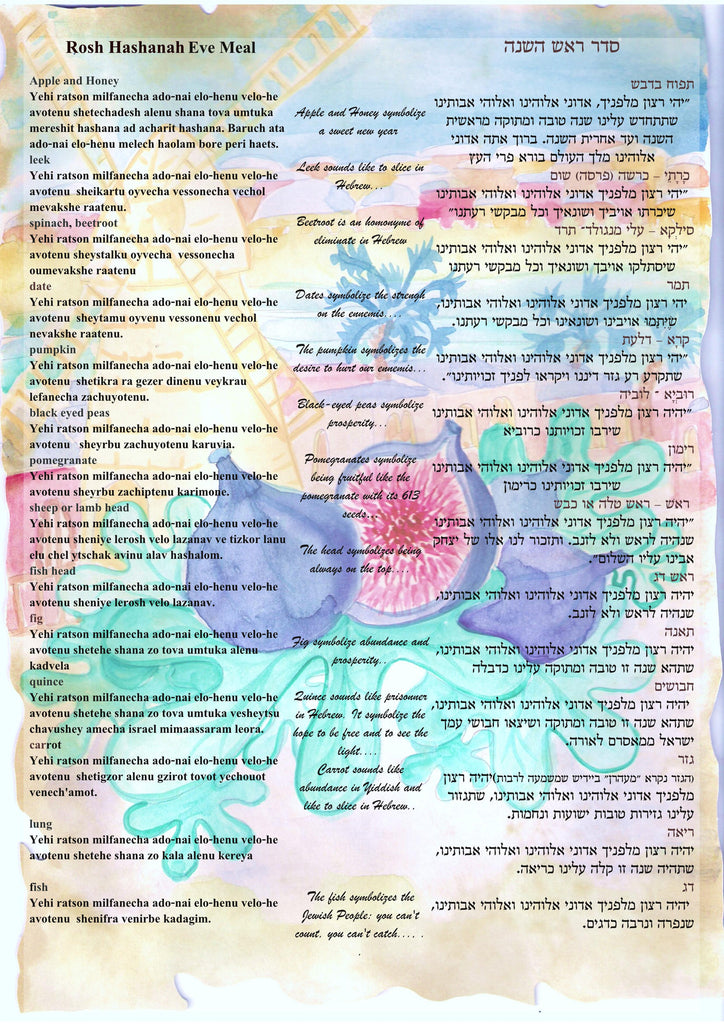 Rosh Hashana Eve Meal prayer ready to print by Sandrine Kespi. Hebrew/English version- A4- DIY- printable pdf
