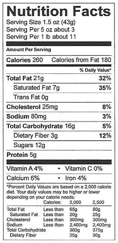 Nutrition Facts Paso Almonds