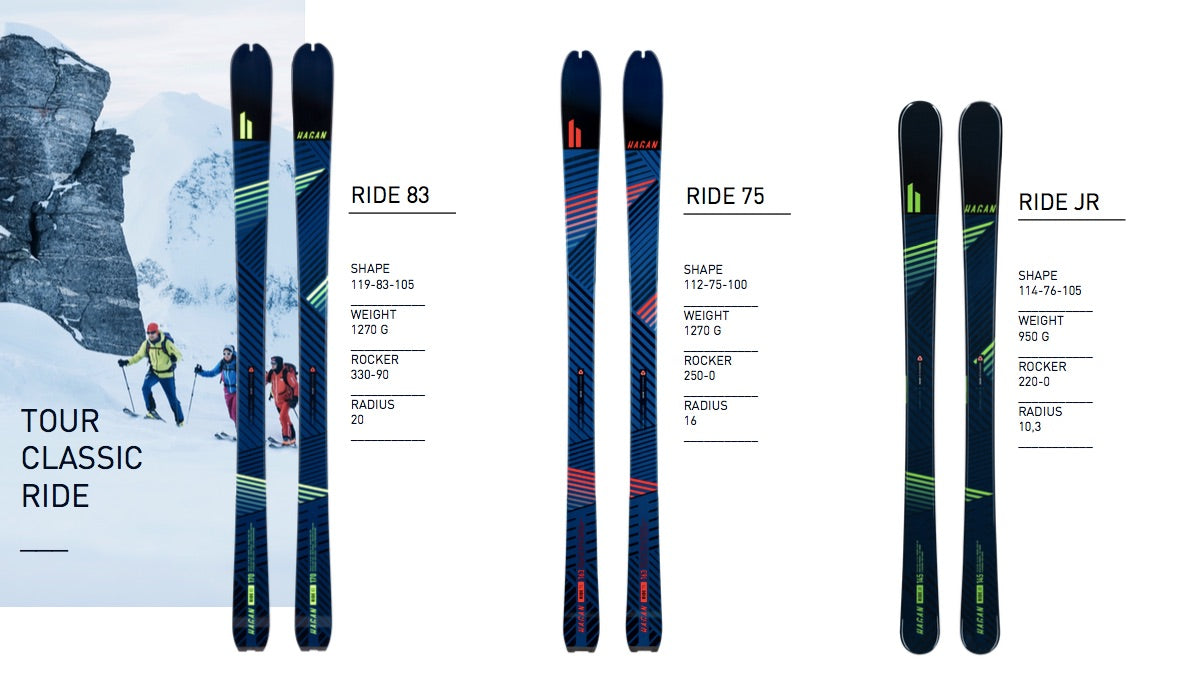 Ride Series Skis