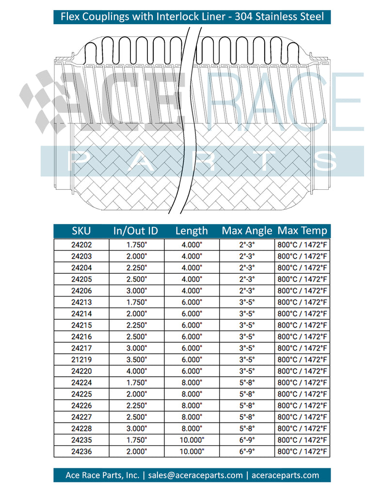 Flex Coupling Max Temperature Rating and Max Deflection Angle   Ace Race Parts