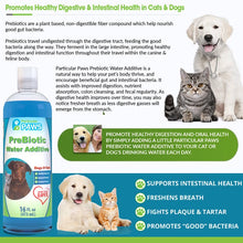 Load image into Gallery viewer, PreBiotic Water Additive for Dogs & Cats