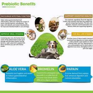PreBiotic Water Additive for Dogs & Cats