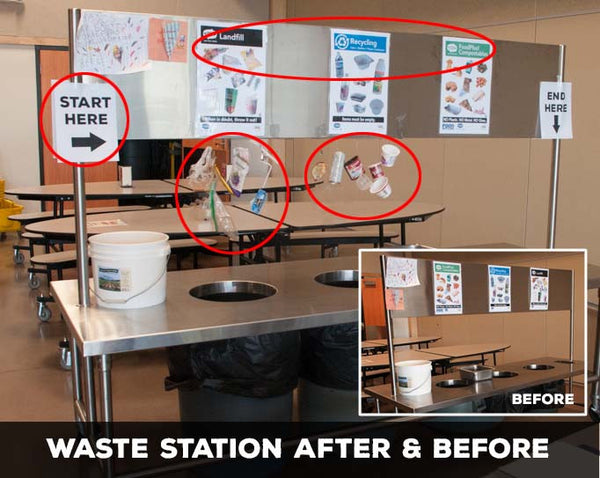 Waste Station Adjustments including Mobiles and Landfill - Recycling - Compost Flow