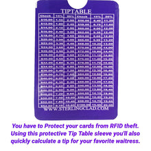 10 RFID Credit Card Protector Sleeves-Handy Reference Charts on Each Sleeve - STERLINGCLAD