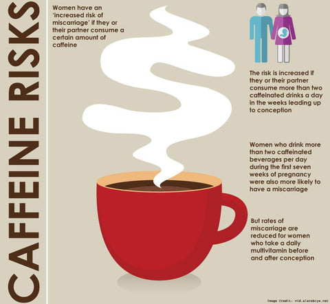 caffeine risks during pregnancy