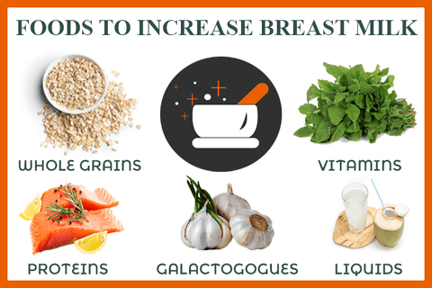 eating habits changes breastmilk supply