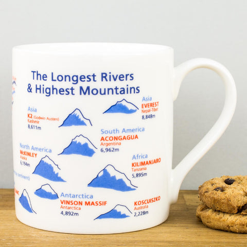 Educational Longest Rivers & Highest Mountains China Mug