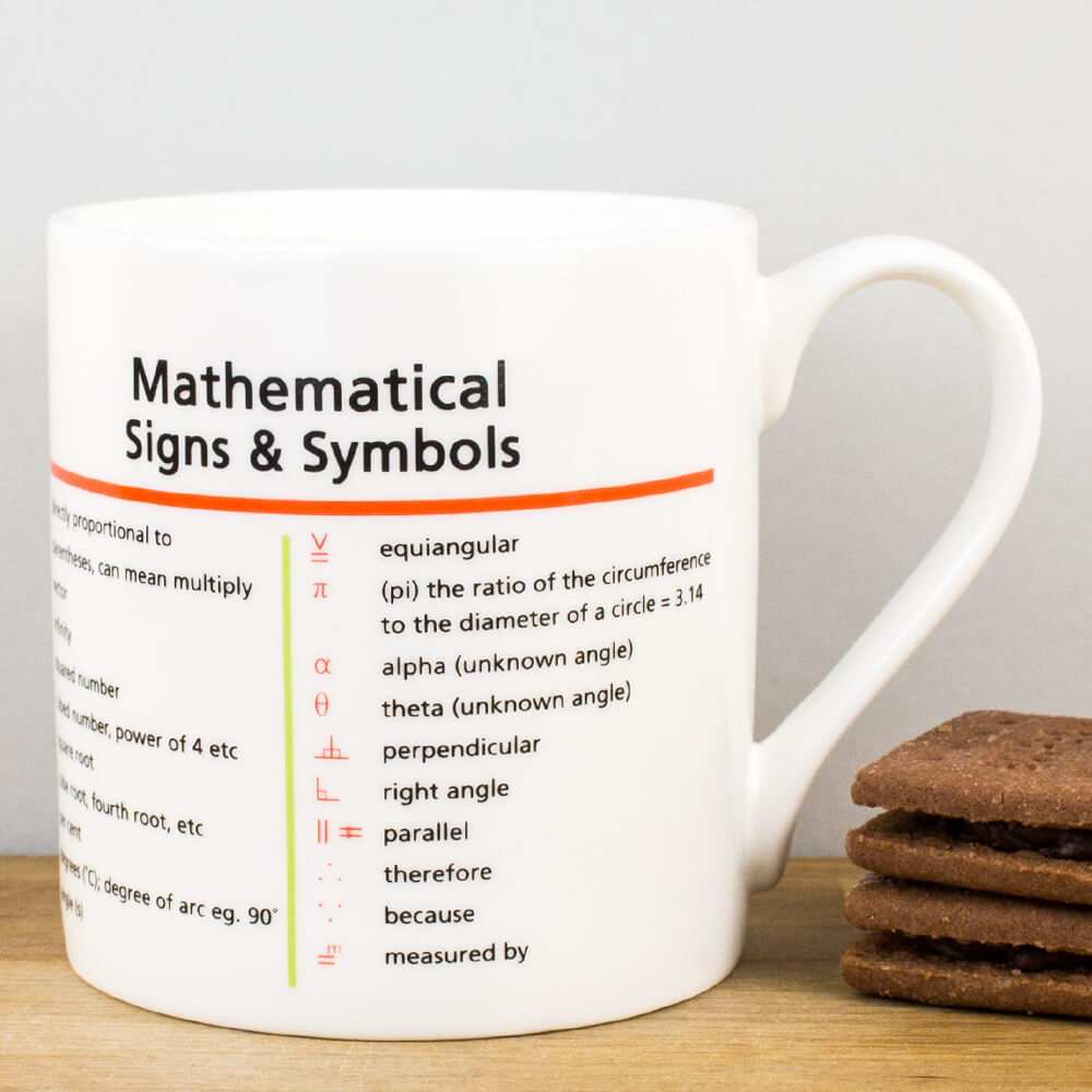 Educational Maths Signs and Symbols Bone China Personalised Gift Mug
