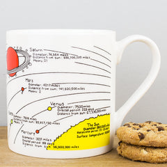 McLaggan Educational Planets Solar System China Personalised Gift Mug