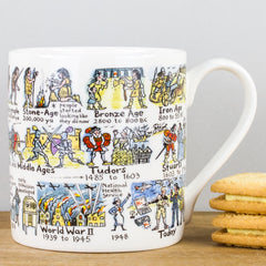 McLaggan Pictuemaps History Timeline Bone China Personalised Gift Mug