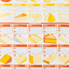 Classic Cheeses of the World Cotton Tea Towel by Stuart Gardiner