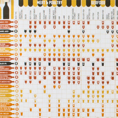 A Guide to Pairing Beer with Food Cotton Tea Towel by Stuart Gardiner