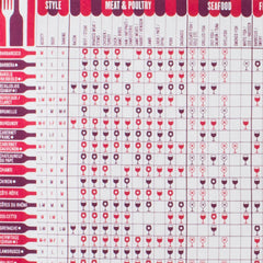 A Guide to Pairing Red Wine & Food Cotton Tea Towel by Stuart Gardiner