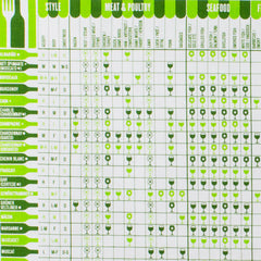 Stuart Gardiner Design Guide to Pairing White Wine with Food Tea Towel