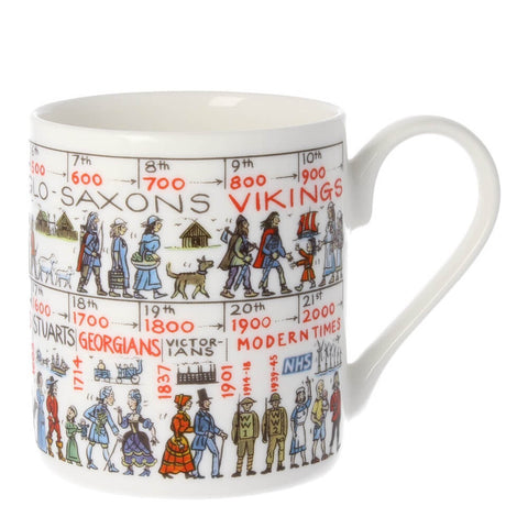 Walking History China Mug by Picturemaps