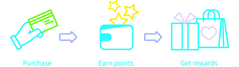 Earn Rewards Points & A Gift With Every Purchase! Join Alphatox VIP! Premium Slimming Teas , Blends , Shakes, Slimming Gummy Bears , Coffees  - Top Rated Best Slimming Weight Loss Teas & Most Effective Blends Online! 10 Points Per $1.00 USD Spent! Try our 14 Day Challenge, Slimming Coffee, Detox Tea, Best Detox Tea, Best Tea for Detoxing, Detox Tea For Men, Detox Tea for Woman,  Slimming Tea For Men, Slimming Tea For Woman, Flatter Tummy, Tighter Waist, Toned Body, and Tea For Bloating! Say goodbye to bloating , Stretch Marks,  and cellulite for good!