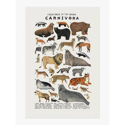 Wall Art Print - Creatures of the Order Carnivora Art Print 12 x 18 inches