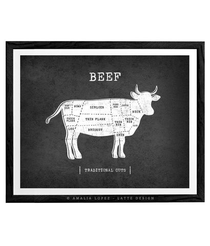 Beef Traditional butcher print. Grey kitchen print