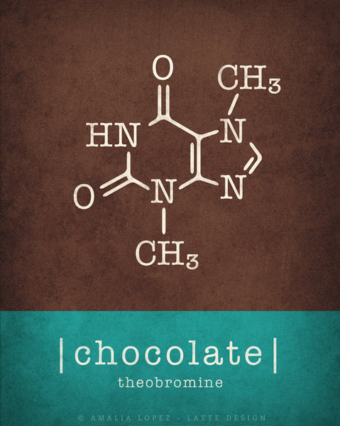 Chocolate molecule print. Typography teal print - Latte Design  - 3