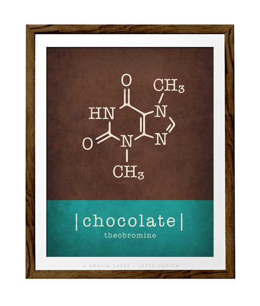 Set of 2 kitchen prints. Caffeine molecule & chocolate molecule. Teal & Brown - Latte Design  - 5