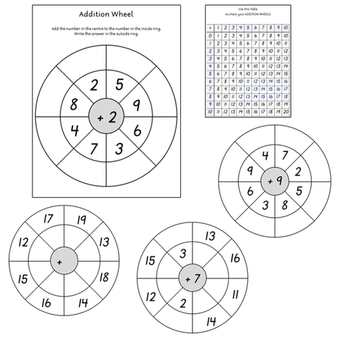 Addition Wheels adding numbers 1-11