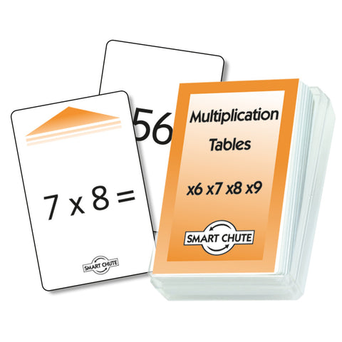 Multiplication x6 - x 9 Chute Cards