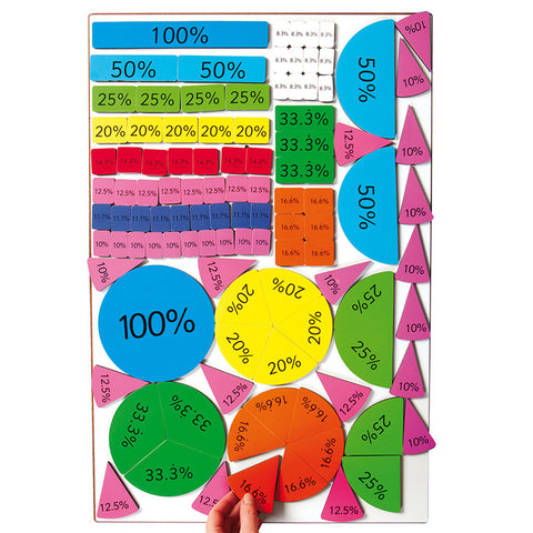 Magnetic Percentage Builders